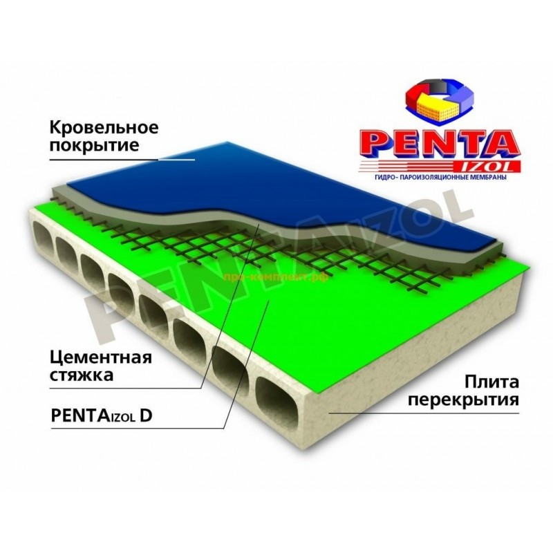 PENTAIZOL D - Гидро-пароизоляция Универсальная 1,5 м (70м2)